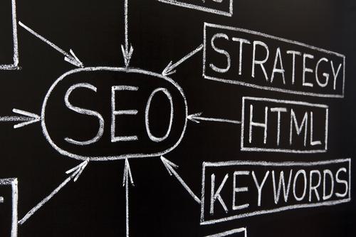 Website Search Optimization on chalkboard